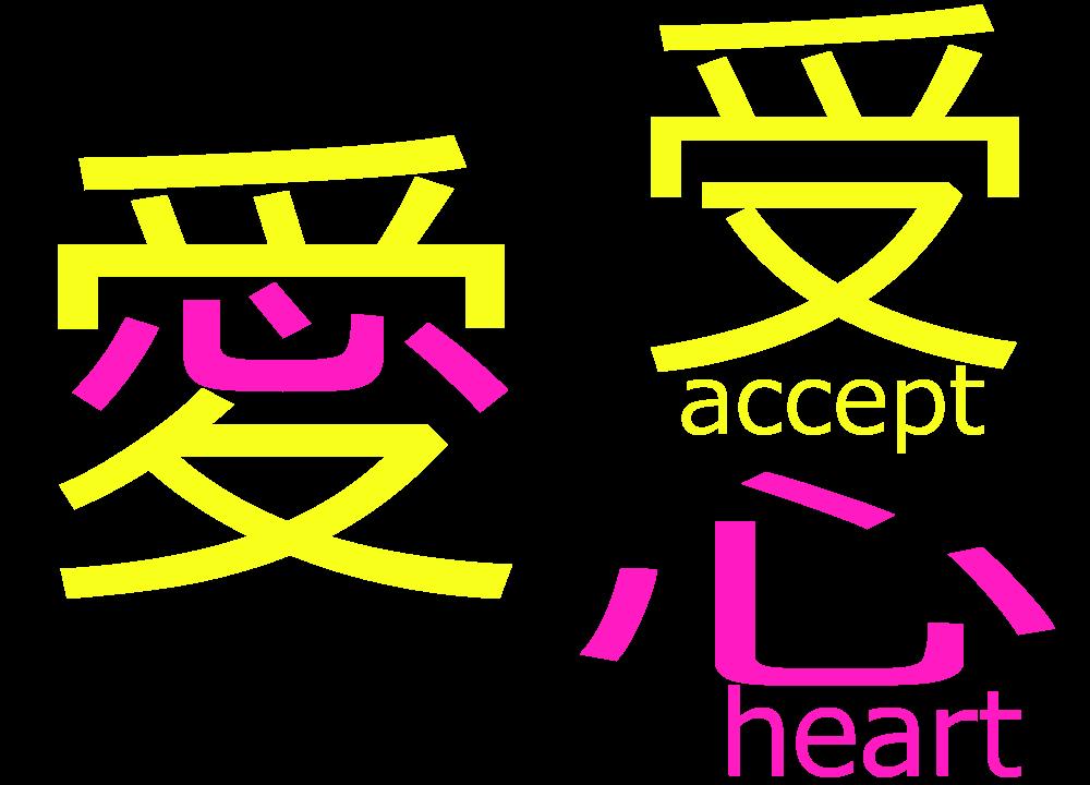 understanding kanji