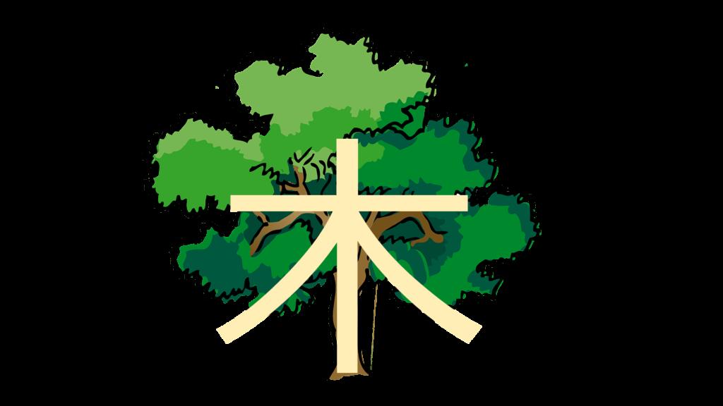 reading kanji